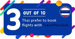 3 out of 10 Thai prefer to book flights with Travelhouseuk