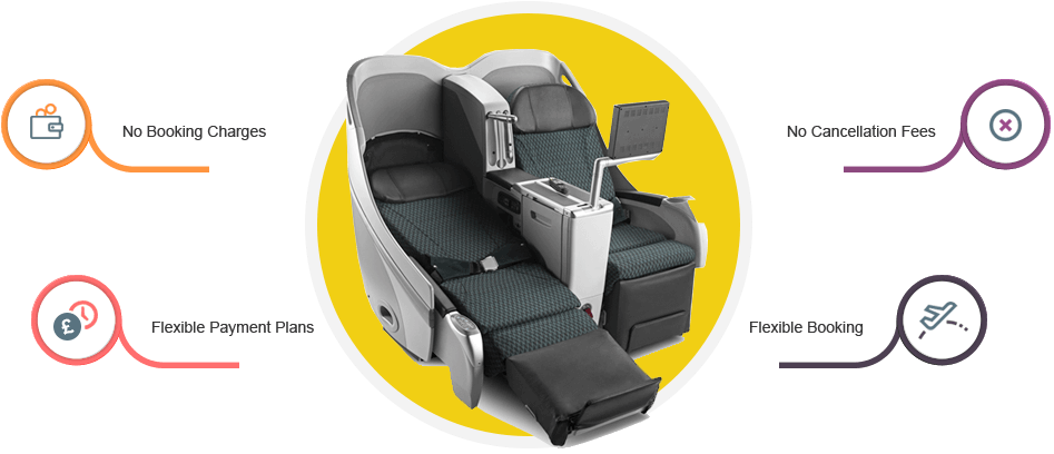 Why to Book Business class flights With Us?