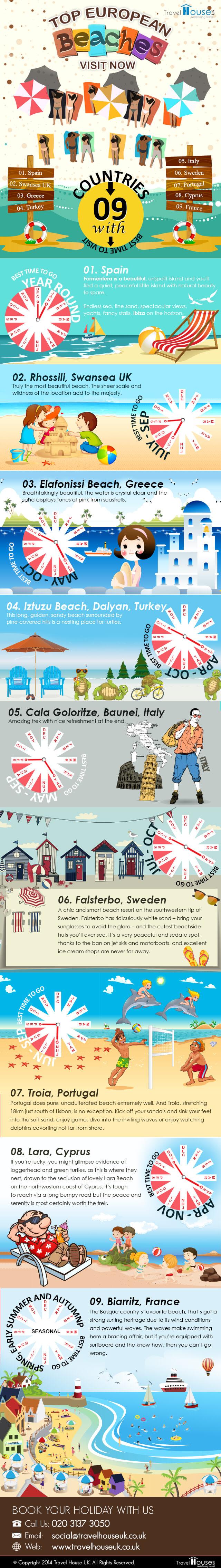 Europe-Beaches-Infographics