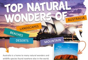 Top Natural Wonders of Australia